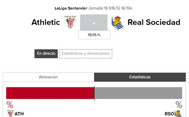 Horario del derbi Athletic - Real Sociedad, Liga 2017/2018./