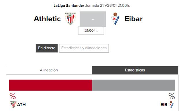 Athletic eibar horario y tv athletic el correo for Horario oficina correos bilbao