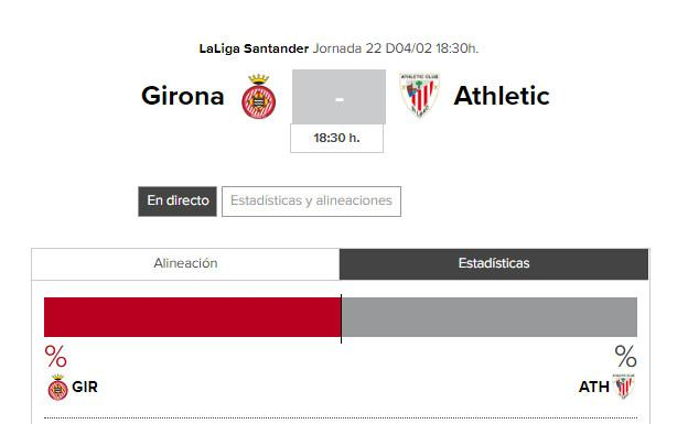 Horario del Girona - Athletic, Liga 2018.