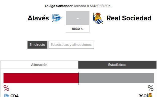 Alav S Real Sociedad Horario Y Tv Alaves El Correo
