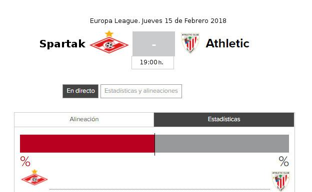 Horario del Spartak - Athletic, en la Europa League 2018./