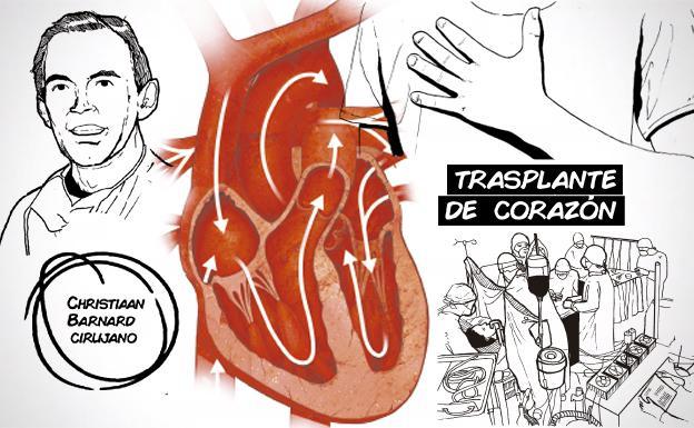 50 Años Del Primer Trasplante De Corazón A Corazón Abierto El Correo