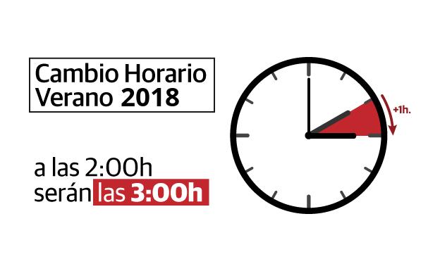 Cambio De Horario De Marzo 2018 En Espa A D A Y Hora El