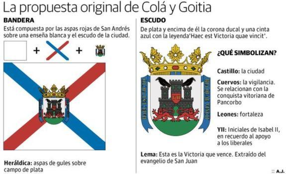 El origen de la bandera de Vitoria | El Correo