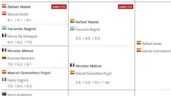 Calendario Roland Garros 2020.Roland Garros 2016 En Directo Online Calendario Y Resultados El